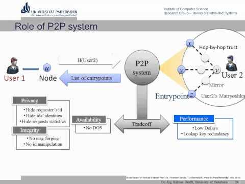 Universität Paderborn - WS 2011 - Lecture: P2P Networks & Applications - 14 - Dr.Ing. Kalman Graffi