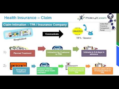 Health Insurance Claim Process | Claim Assistance | PolicyX.