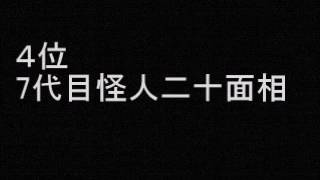 「超・少年探偵団NEO」好きなキャラクターランキング 明智小五郎 検索動画 23