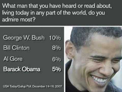 Most Admired Men And Women Of 2007