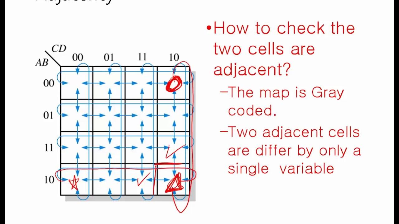 03 Combinational Logic Minimization PART1 (Section 3.1-3.3 ...