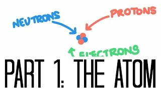 Chemistry of Life Part 1: The Atom
