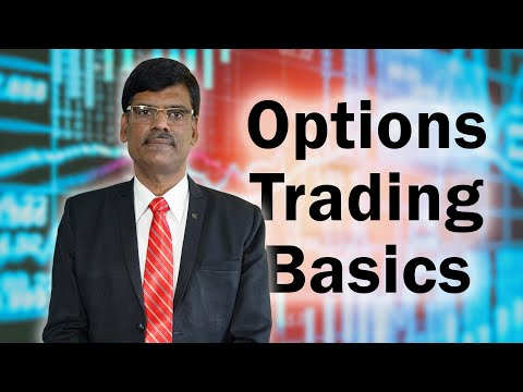 OPTIONS Trading Basics – Explained with Practical Examples!