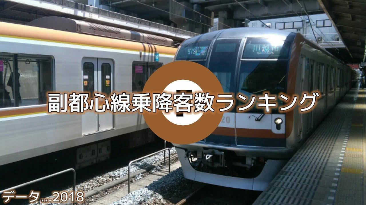 東京メトロ副都心線乗降客数ランキング