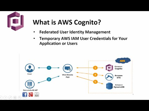 5 Minutes to Amazon Cognito: Federated Identity and Mobile App Demo