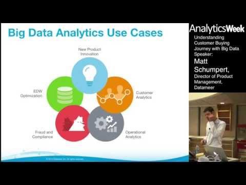 Understanding Customer Buying Journey with Big Data
