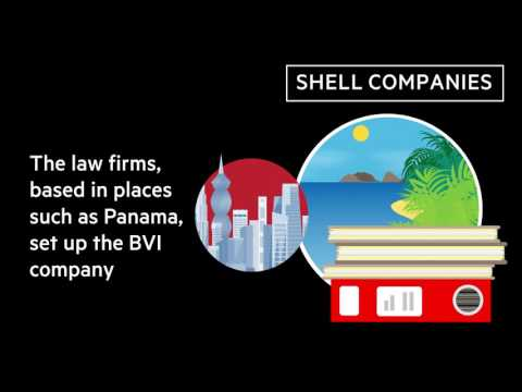 How money is hidden using a shell company