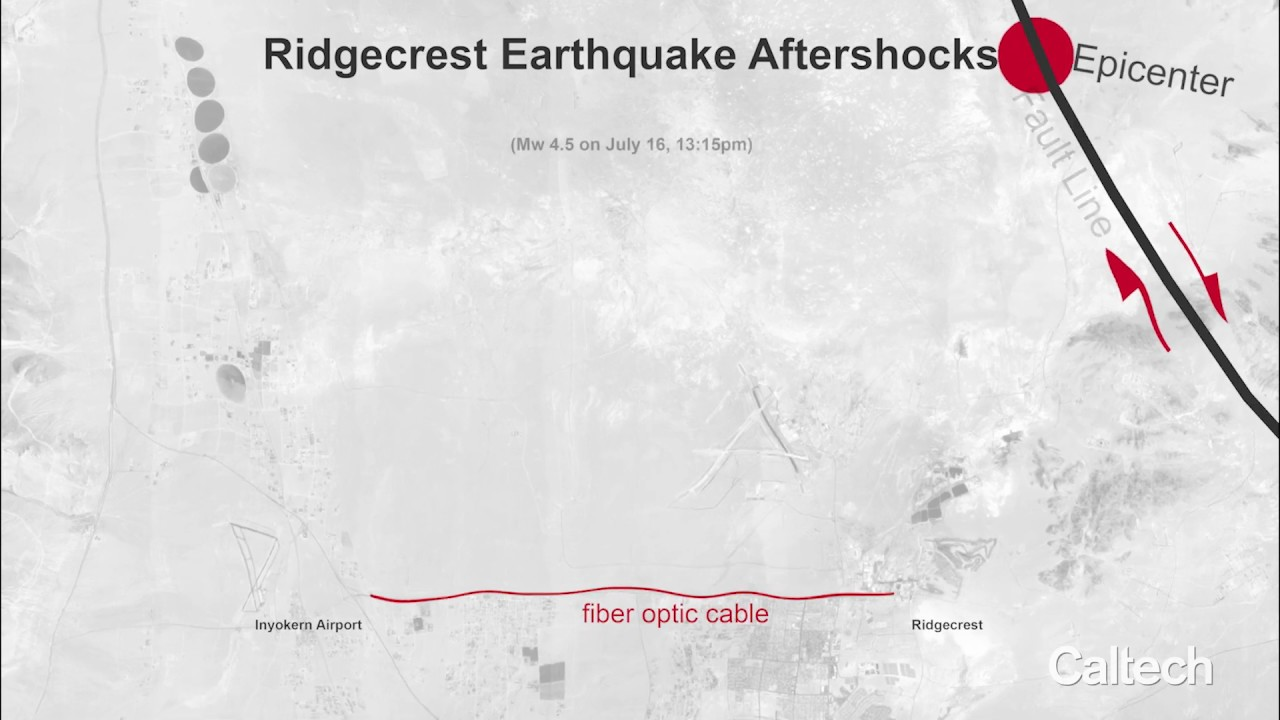 Seismologists Monitor Ridgecrest Aftershocks Using Novel