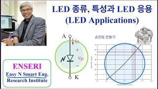 LED 종류, 특성 및 응용 전자회로1.12: LED …