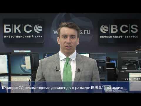 Финансовая отчетность сбербанка