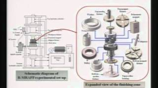Mod-01 Lec-32 Advanced Machining Processes