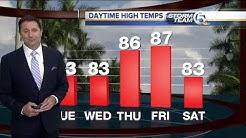 South Florida Tuesday morning forecast (10/30/18)