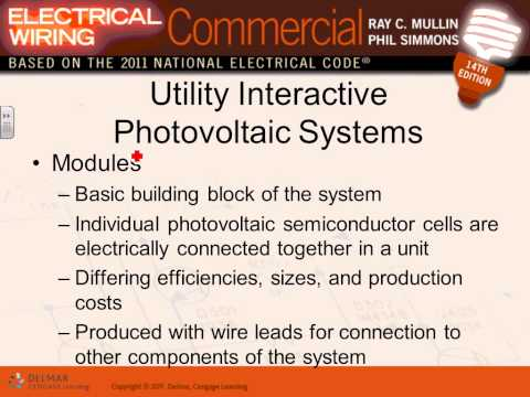 Solar Photovoltaic PV System Interactive Ch#22 12 12 13