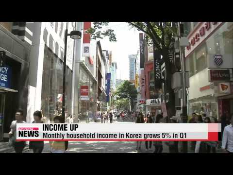 Monthly household income in Korea grows 5 pct in Q1