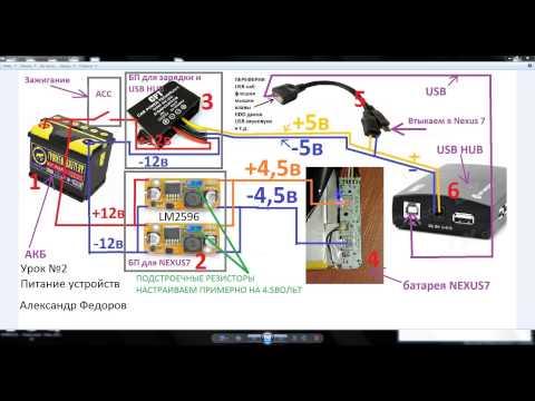 Схема планшет в машину