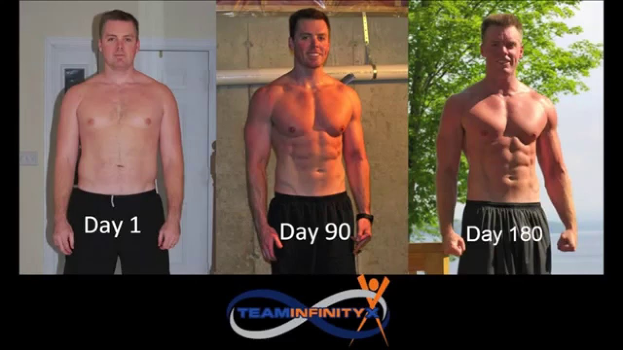 TeamInfinityX.com - P90X & Insanity Transformation Results - YouTube