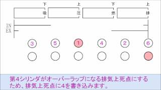 バルブタイミングの解法(自動車整備士試験)