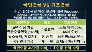 006국민연금과기초연금의차이