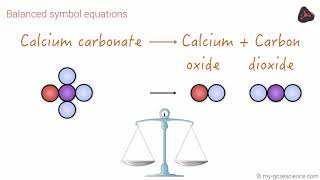 OCR 9-1 Chemistry: Conservation of mass and balanced chemical equations