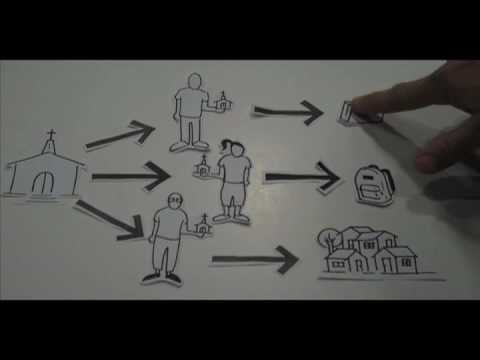 The Missional Church simple  YouTube