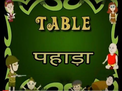 Learn   Multiplication Table | पहाड़ा |  Kids Educational Videos