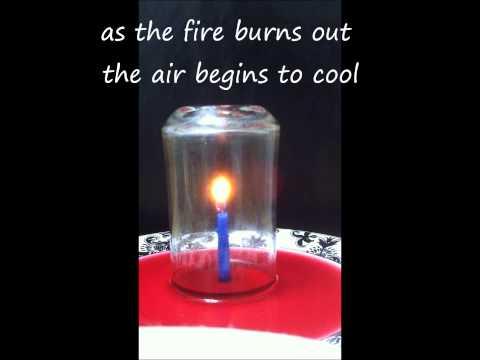 חוק צ'ארלס charles law candle in a glass lab experiment