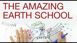 THE AMAZING EARTH SCHOOL  - Making The Best Of Every Day - explained by Hans Wilhelm