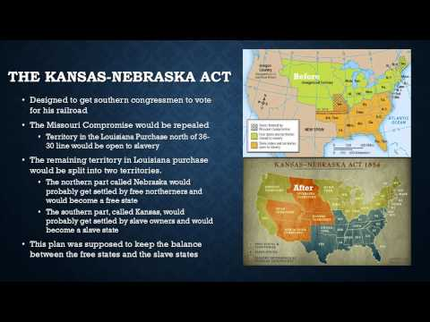 The Kansas Nebraska Act and the Rise of the