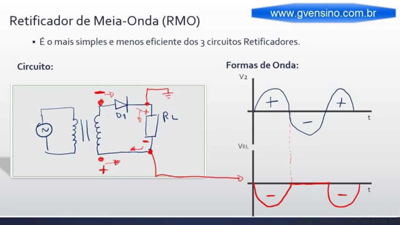Circuito Retificador : Aula retificador de meia onda funcionamento youtube