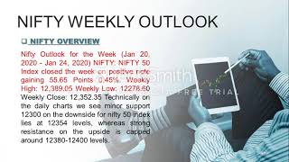Nifty weekly analysis | NIFTY RECOMMENDATIONS | NIFTY CALL| NIFTY ANALYSIS STOCK MARKET VIEW