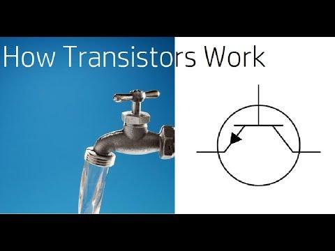 How transistors work (Simple)