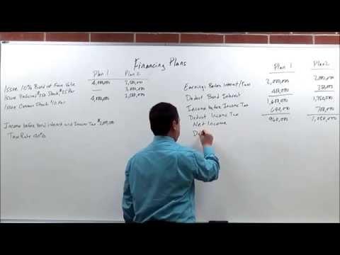 Financing Plan Options