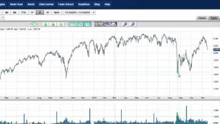 My Million Dollar Trading Experiment: Transparent Trading Episode 04