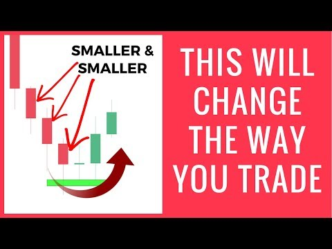 Best Price Action Trading Strategy That Will Change The Way You Trade