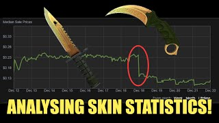 Investing Tips : What are the best skins for profit? (CSGO PART 1)
