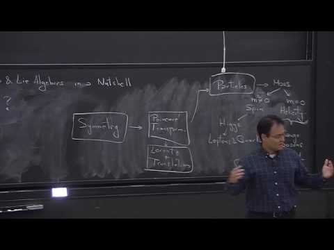 11080121   Lie Groups & Lie Algebras   Lecture 1