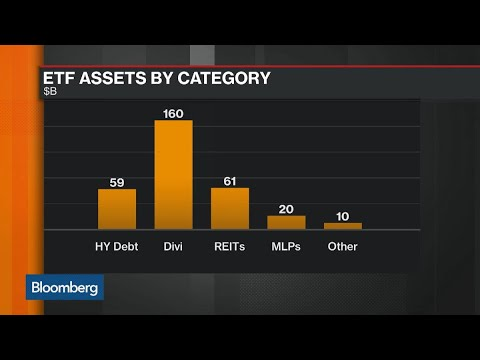 ETFs Brace for the Unwind of the 'Thirst for Yield' Trade
