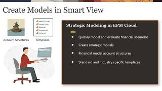 Creating Models from Strategic Model Templates video thumbnail