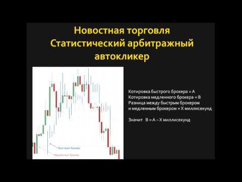 2. Новостная торговля. Автокликеры.