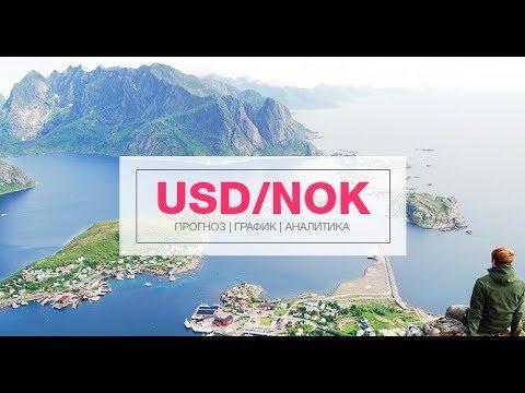 Курс доллара снова расте по отношению к Норвежской кроне