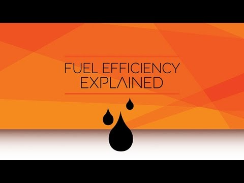 easyJet Fuel Efficiency Explained