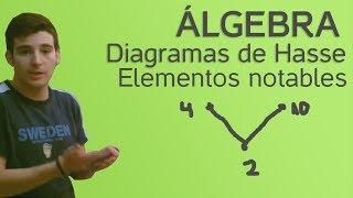 Álgebra - Diagramas de Hasse: Elementos notables