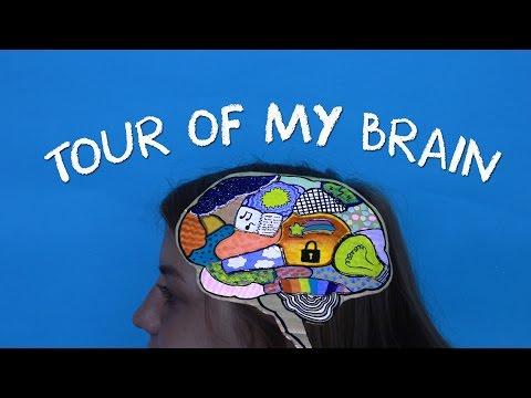 Что творится у меня в голове?