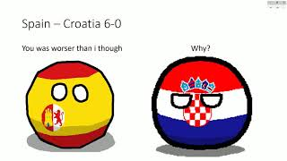UEFA Nations League A and B in countryballs