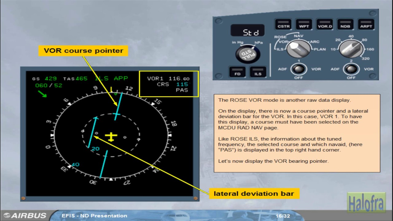 04 nd navigation display a320 family courses youtube rh youtube com