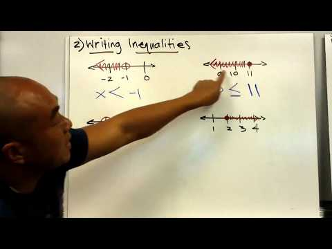 graphing and writing inequalities