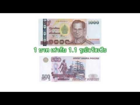 อัตราแลกเงินไทยกับเงินรัสเซีย