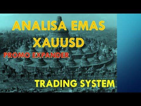 analisa-emas,-belajar-forex-trading-system,-mobil-expander-dan-borobudur