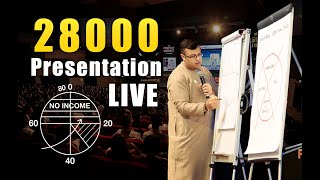 28000 Presentation Live + Income Protection | Financial Planning Presentation | Dr Sanjay Tolani