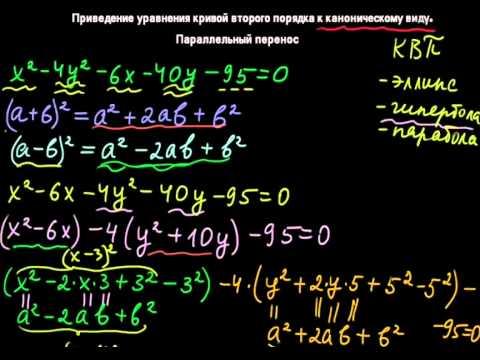Как привести уравнение к нормальному виду